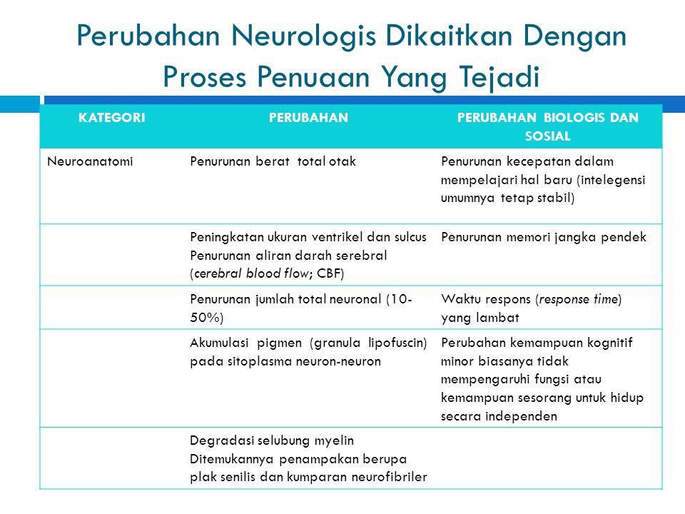 Perubahan Neurologis Dikaitkan Dengan Proses Penuaan Yang Tejadi