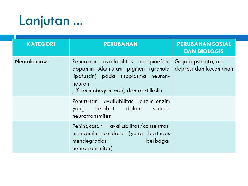 PERUBAHAN SOSIAL DAN BIOLOGIS