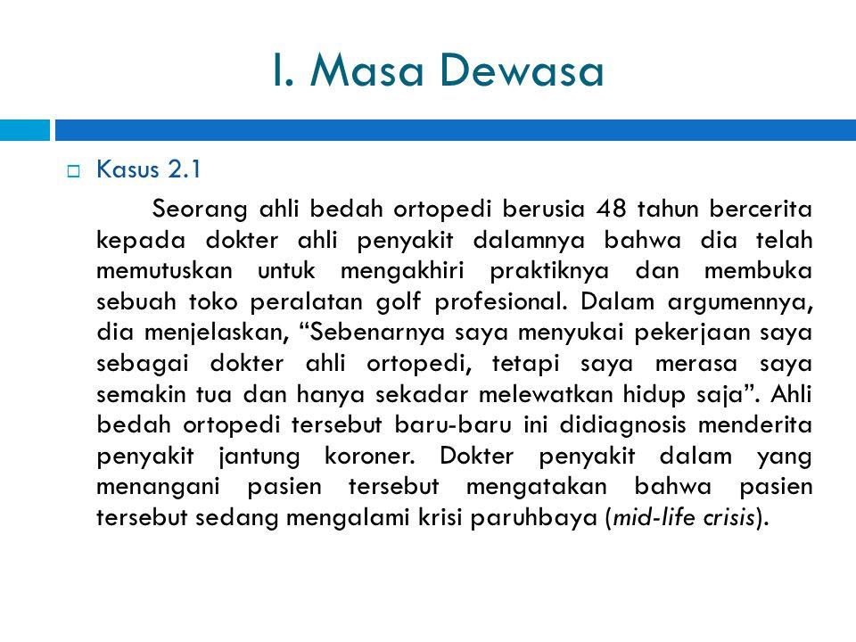 I. Masa Dewasa Kasus 2.1.