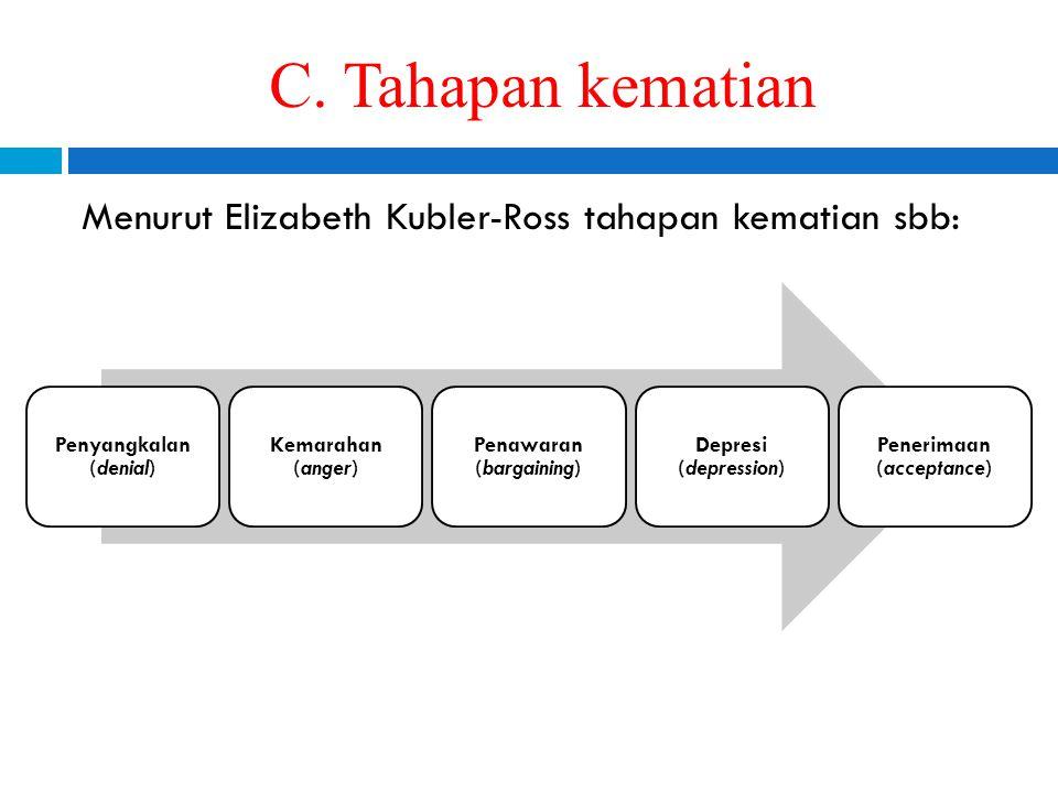Penyangkalan (denial) Penawaran (bargaining) Penerimaan (acceptance)