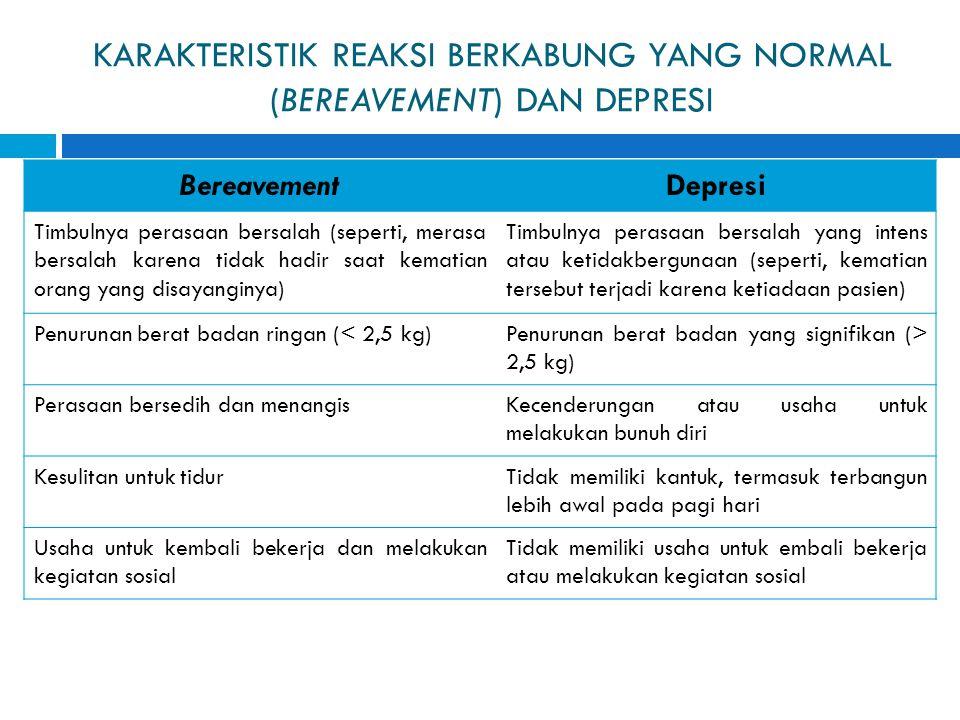 KARAKTERISTIK REAKSI BERKABUNG YANG NORMAL (BEREAVEMENT) DAN DEPRESI