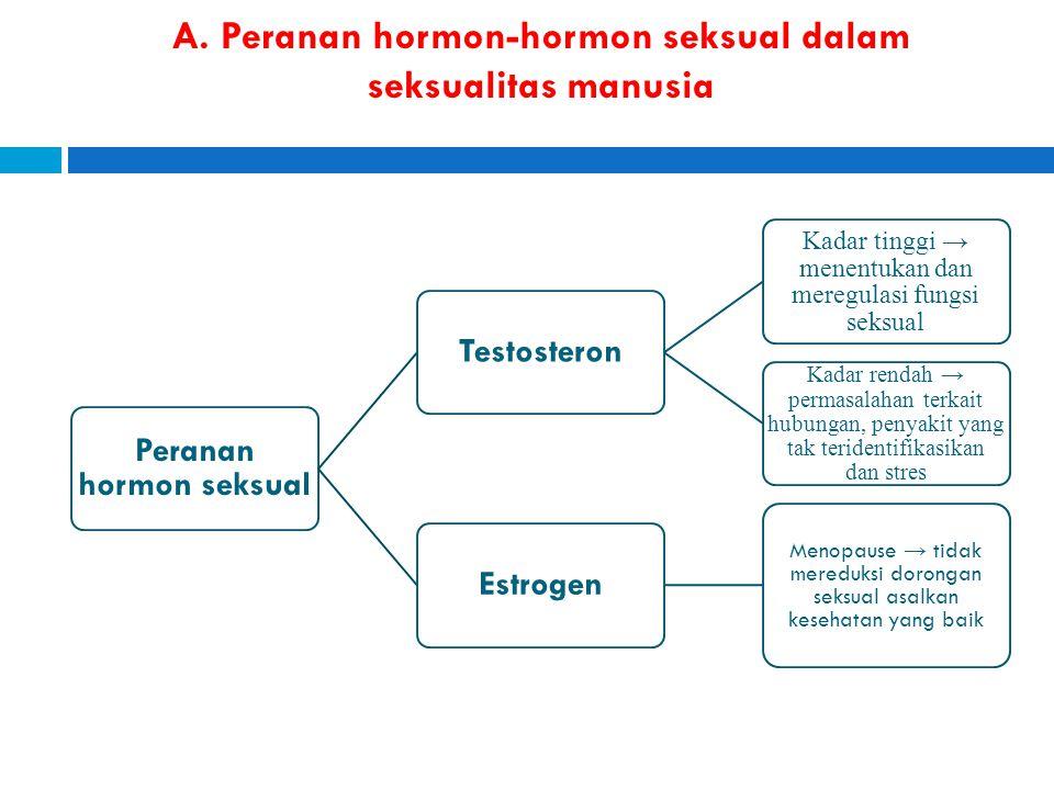 A. Peranan hormon-hormon seksual dalam seksualitas manusia