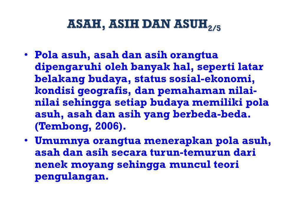 ASAH, ASIH DAN ASUH2/5