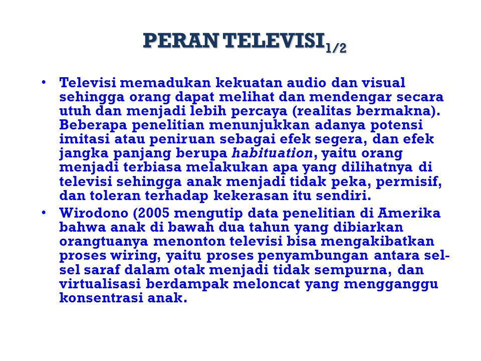 PERAN TELEVISI1/2