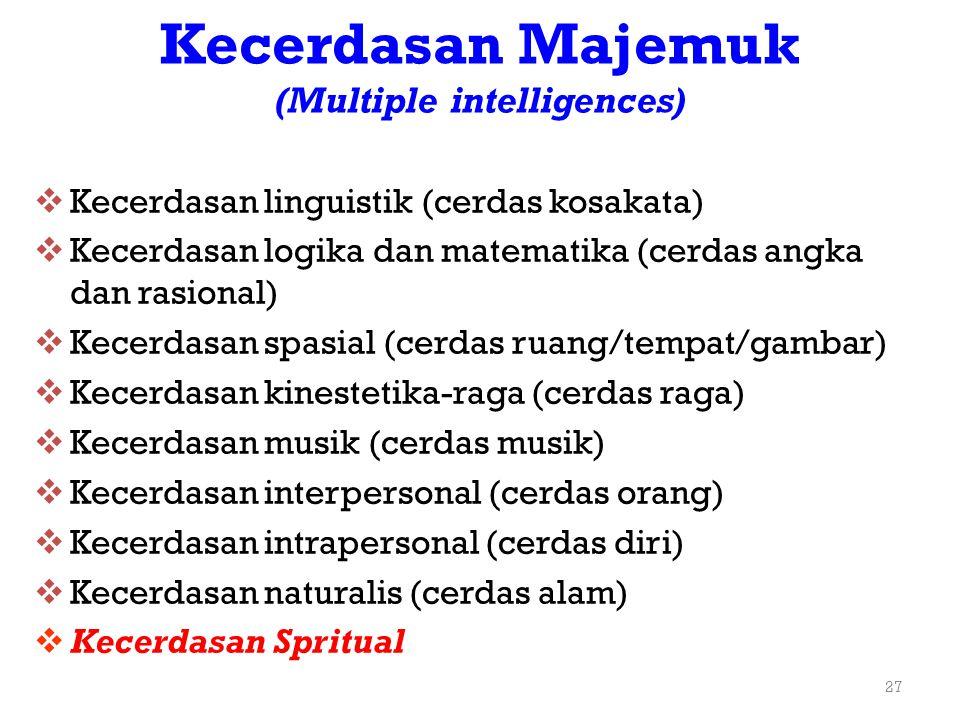 Kecerdasan Majemuk (Multiple intelligences)