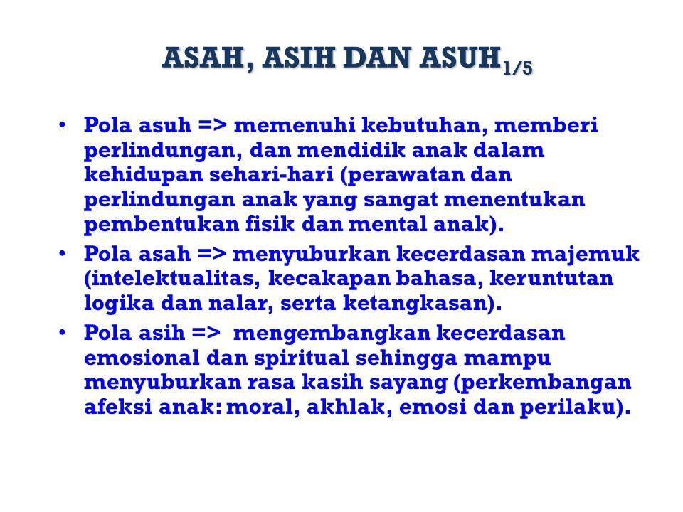 ASAH, ASIH DAN ASUH1/5