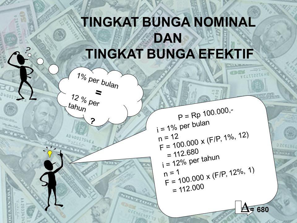 = 680 TINGKAT BUNGA NOMINAL DAN TINGKAT BUNGA EFEKTIF 1% per bulan =