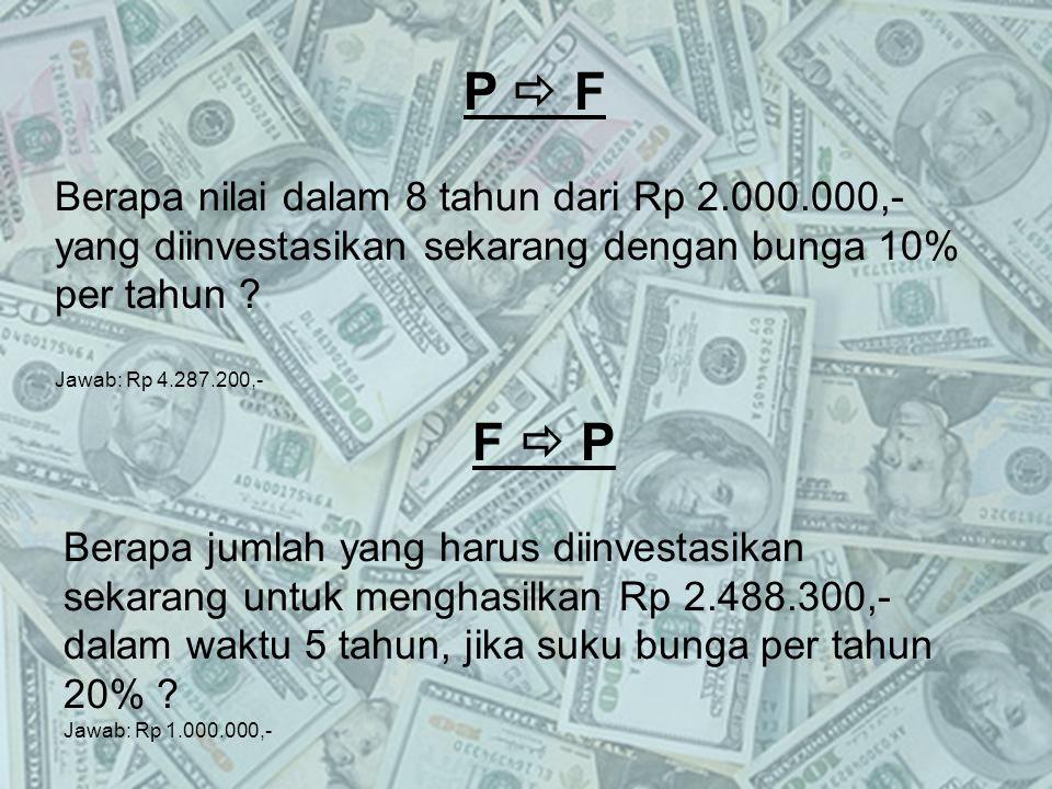 P  F Berapa nilai dalam 8 tahun dari Rp 2.000.000,- yang diinvestasikan sekarang dengan bunga 10% per tahun