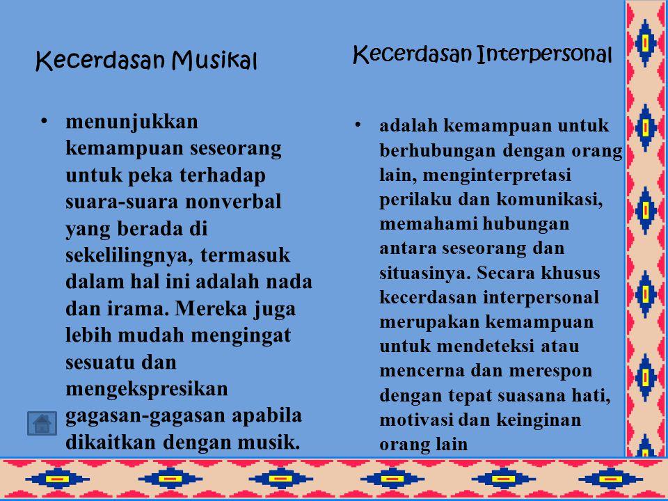 Kecerdasan Musikal Kecerdasan Interpersonal.