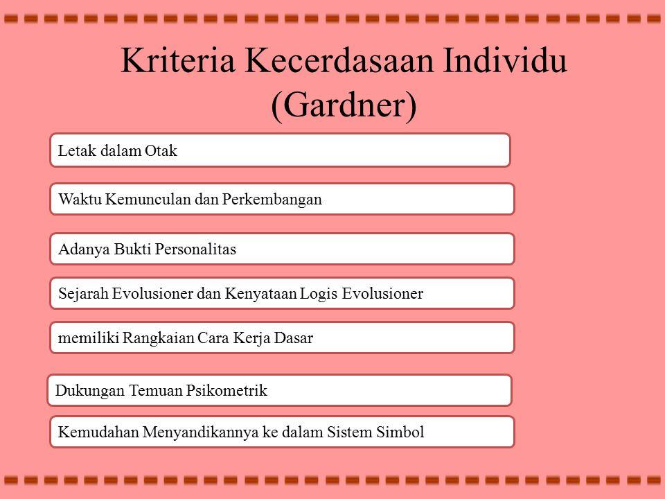 Kriteria Kecerdasaan Individu (Gardner)