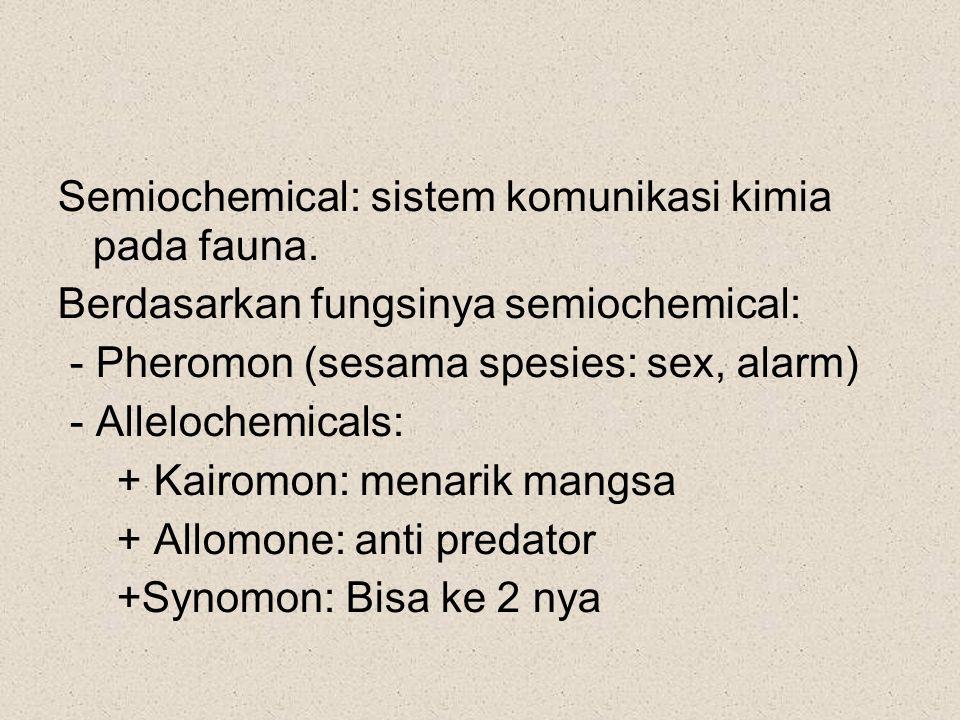 Semiochemical: sistem komunikasi kimia pada fauna.