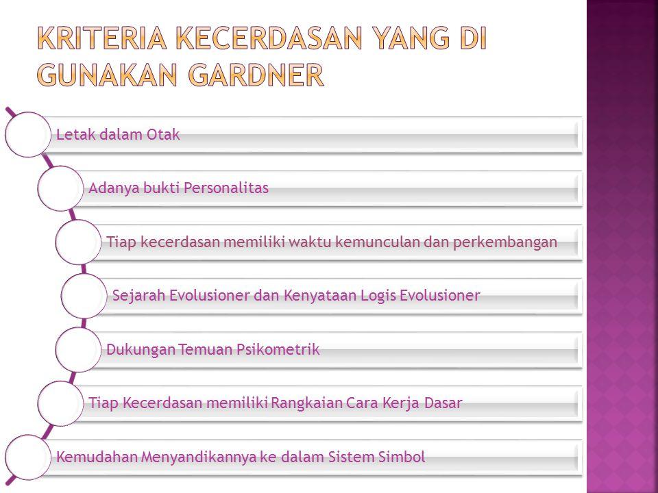 Kriteria Kecerdasan yang di gunakan Gardner