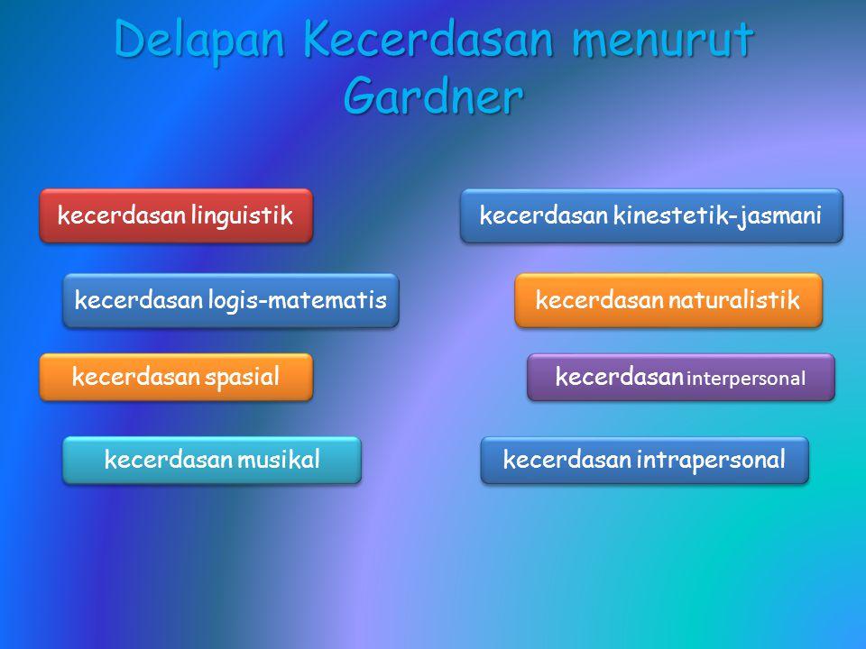 Delapan Kecerdasan menurut Gardner