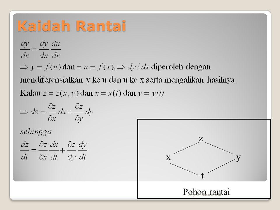 Kaidah Rantai z x y t Pohon rantai http://rosihan.web.id