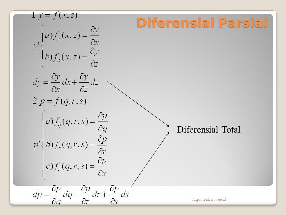 Diferensial Parsial Diferensial Total http://rosihan.web.id