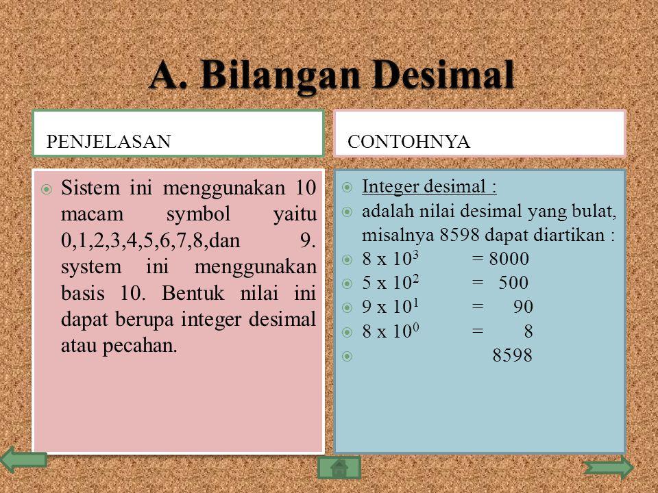A. Bilangan Desimal Penjelasan. Contohnya.
