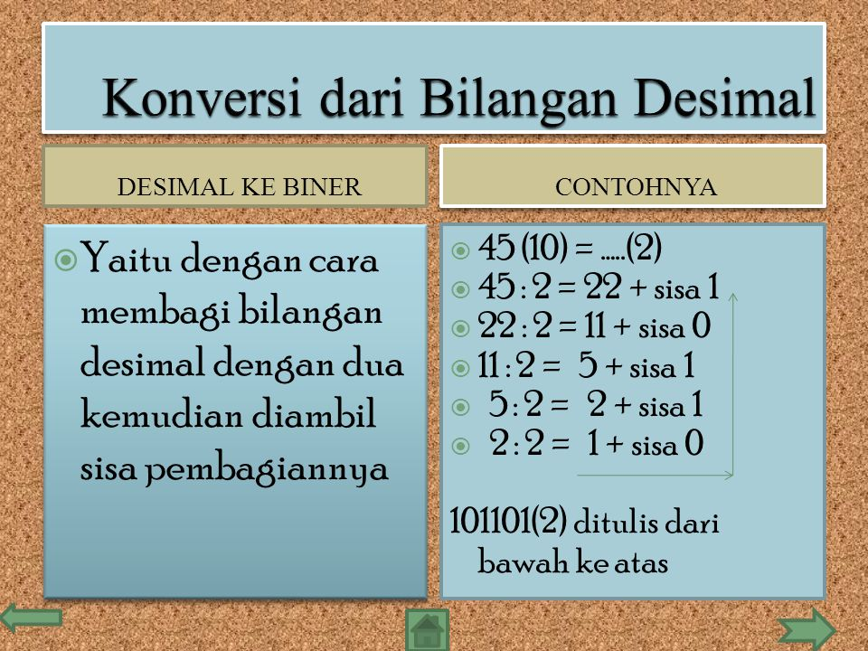 Konversi dari Bilangan Desimal
