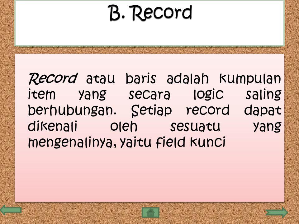 B. Record