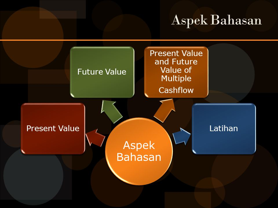 Present Value and Future Value of Multiple
