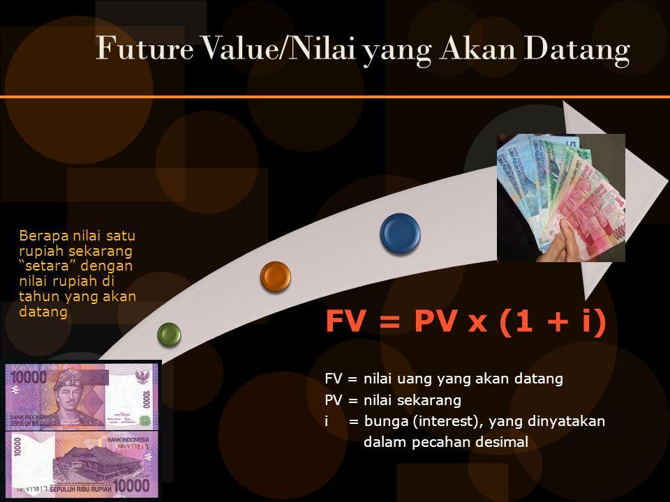 Future Value/Nilai yang Akan Datang