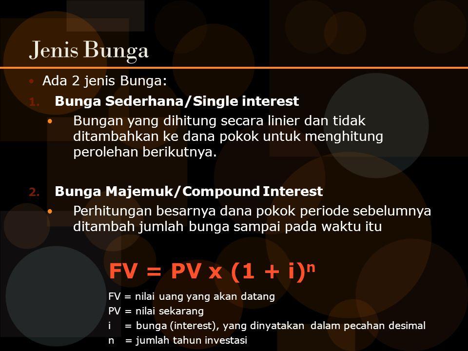 Jenis Bunga FV = PV x (1 + i)n Ada 2 jenis Bunga: