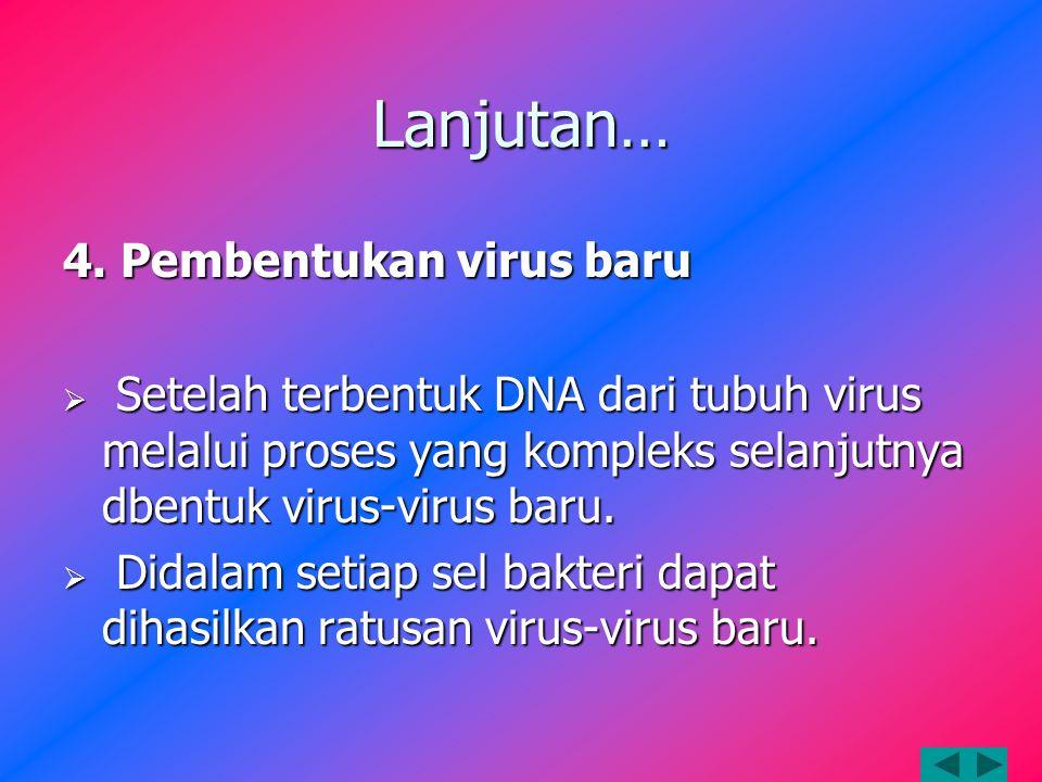 Lanjutan… 4. Pembentukan virus baru