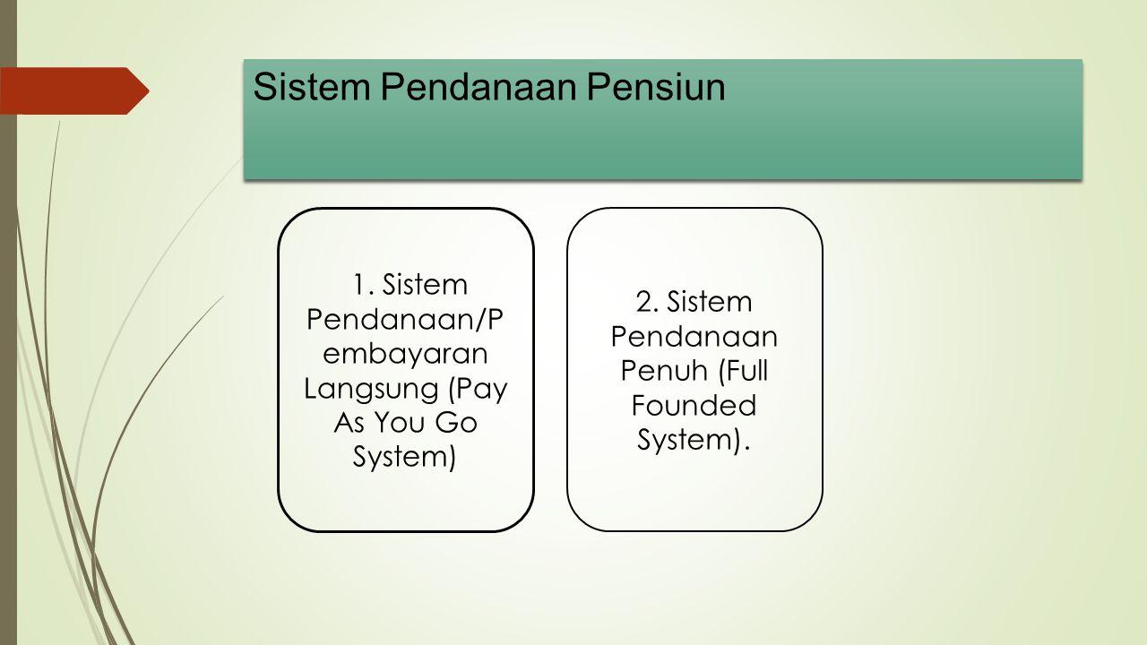 Sistem Pendanaan Pensiun