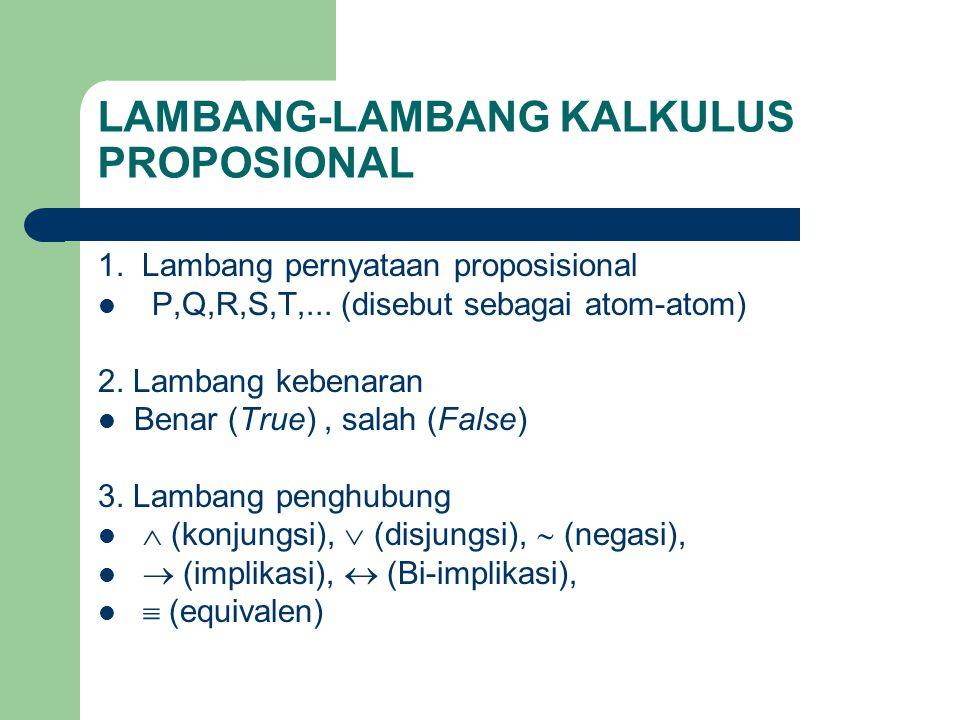 LAMBANG-LAMBANG KALKULUS PROPOSIONAL