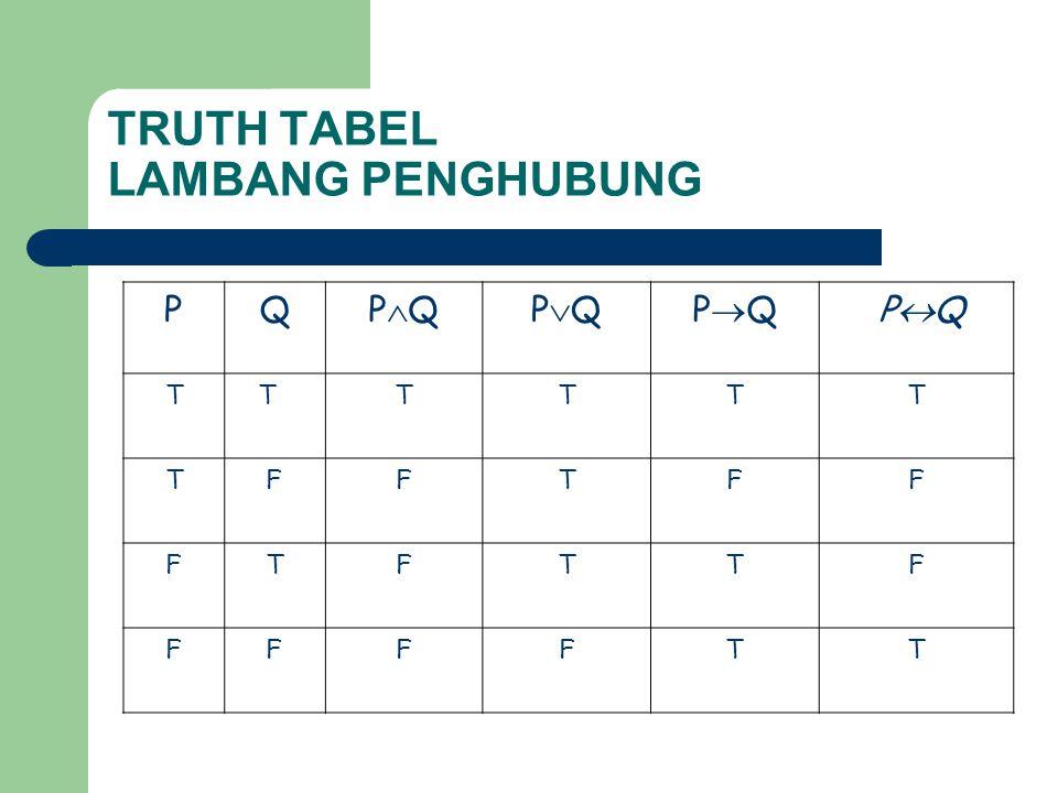 TRUTH TABEL LAMBANG PENGHUBUNG