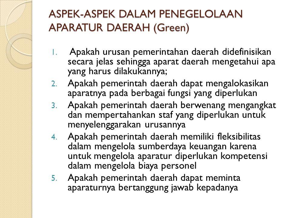 ASPEK-ASPEK DALAM PENEGELOLAAN APARATUR DAERAH (Green)