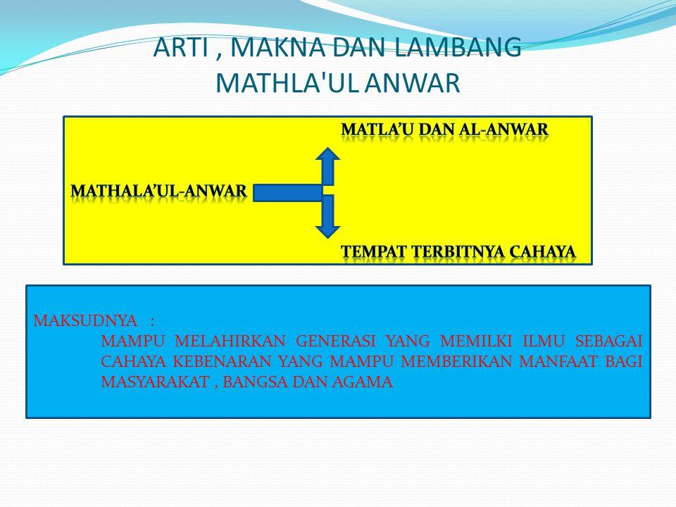 ARTI , MAKNA DAN LAMBANG MATHLA UL ANWAR