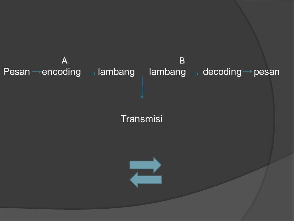 Pesan encoding lambang lambang decoding pesan