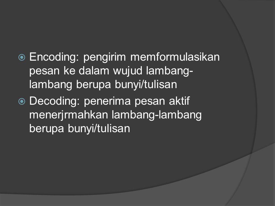 Encoding: pengirim memformulasikan pesan ke dalam wujud lambang-lambang berupa bunyi/tulisan