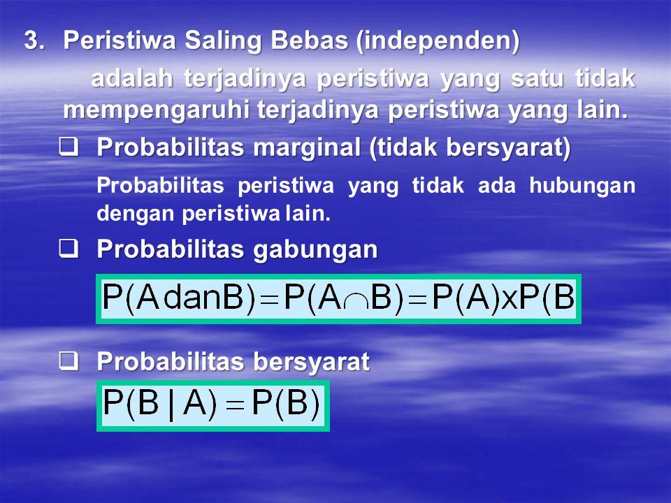 3. Peristiwa Saling Bebas (independen)