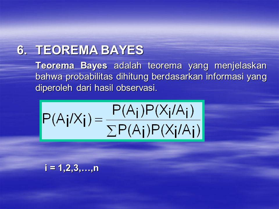 TEOREMA BAYES Teorema Bayes adalah teorema yang menjelaskan bahwa probabilitas dihitung berdasarkan informasi yang diperoleh dari hasil observasi.