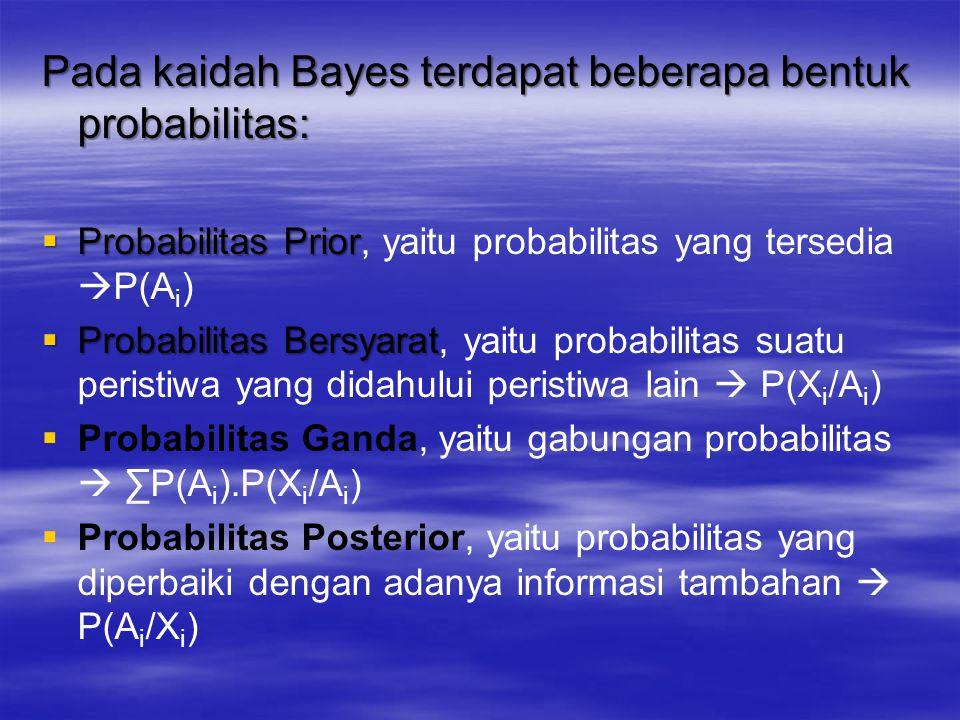 Pada kaidah Bayes terdapat beberapa bentuk probabilitas: