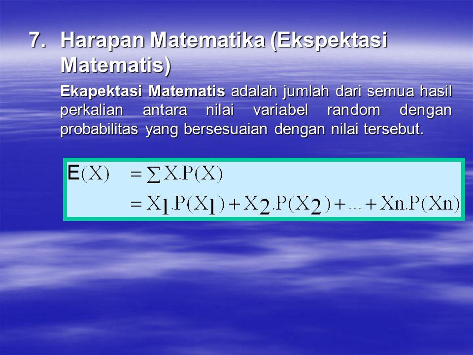 Harapan Matematika (Ekspektasi Matematis)