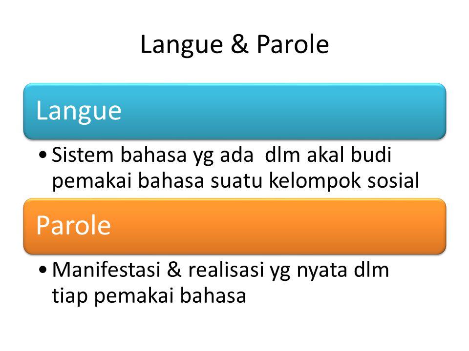 Langue Parole Langue & Parole