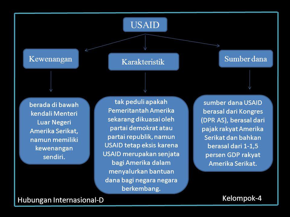 USAID Kewenangan Sumber dana Karakteristik Kelompok-4