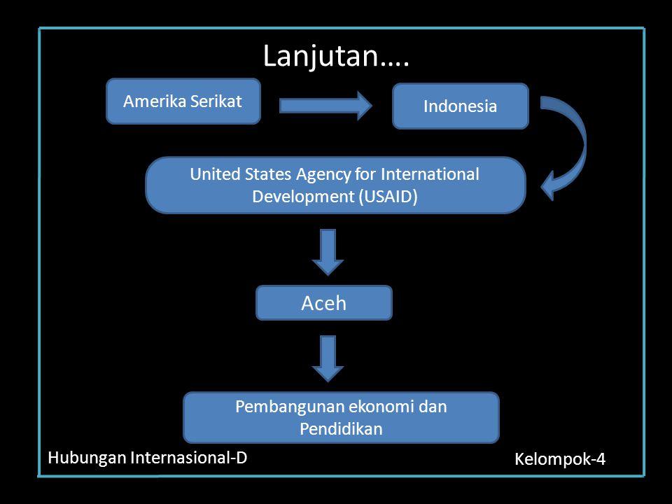 Lanjutan…. Aceh Amerika Serikat Indonesia