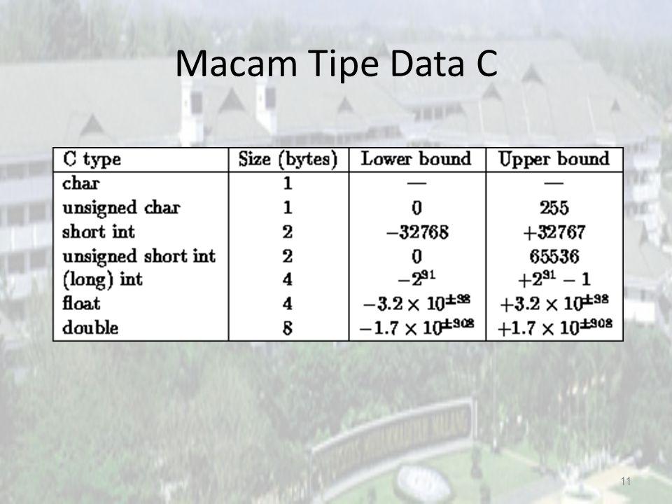 Macam Tipe Data C