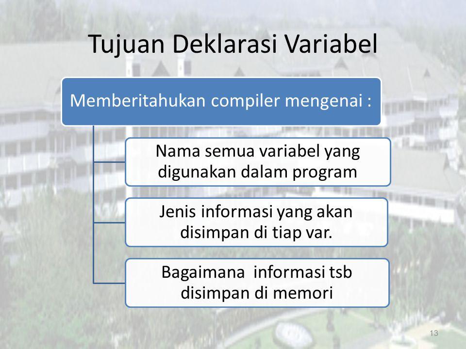 Tujuan Deklarasi Variabel