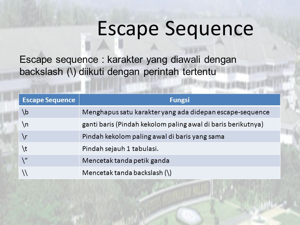 Escape Sequence Escape sequence : karakter yang diawali dengan backslash (\) diikuti dengan perintah tertentu.
