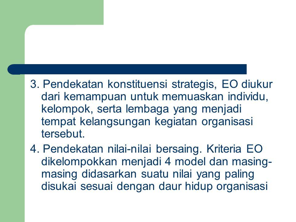 3. Pendekatan konstituensi strategis, EO diukur dari kemampuan untuk memuaskan individu, kelompok, serta lembaga yang menjadi tempat kelangsungan kegiatan organisasi tersebut.