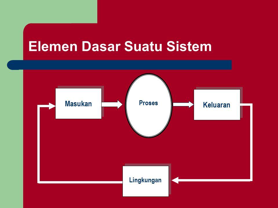 Elemen Dasar Suatu Sistem