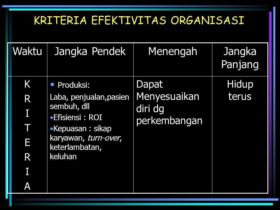 KRITERIA EFEKTIVITAS ORGANISASI