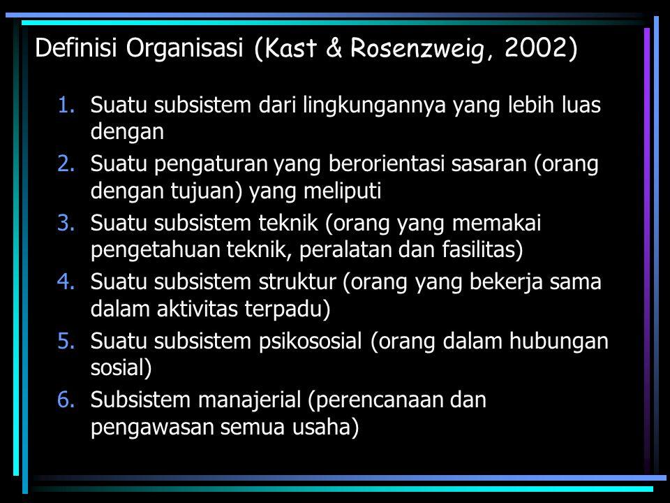 Definisi Organisasi (Kast & Rosenzweig, 2002)