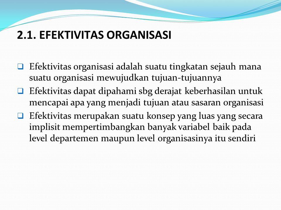 2.1. EFEKTIVITAS ORGANISASI