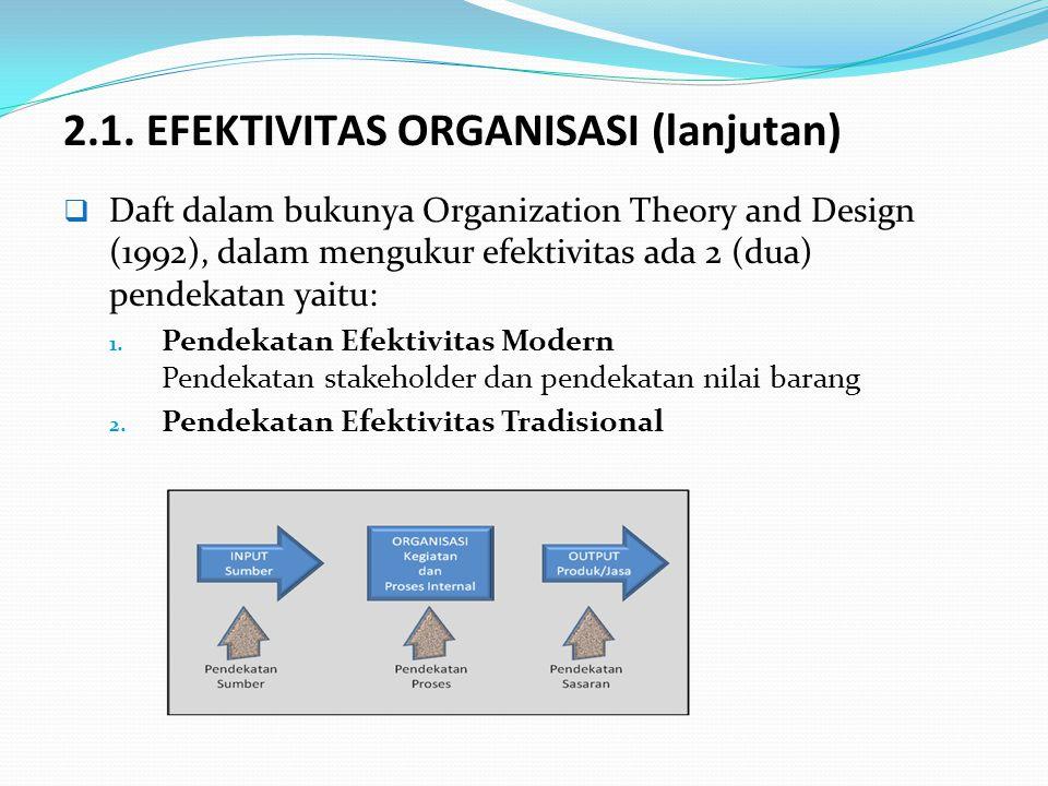 2.1. EFEKTIVITAS ORGANISASI (lanjutan)