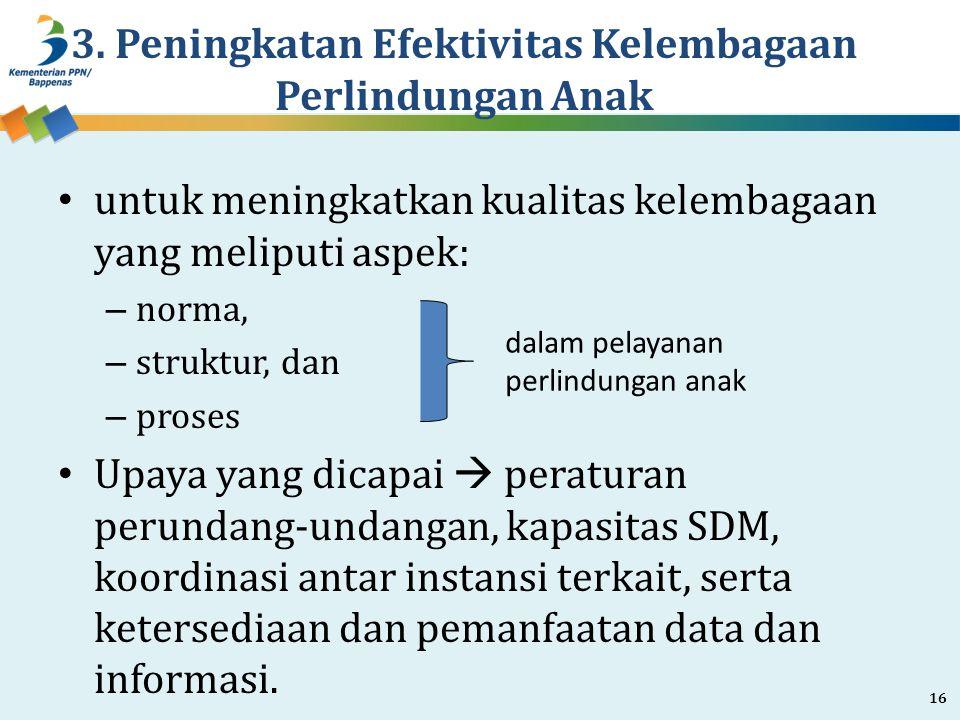 3. Peningkatan Efektivitas Kelembagaan Perlindungan Anak